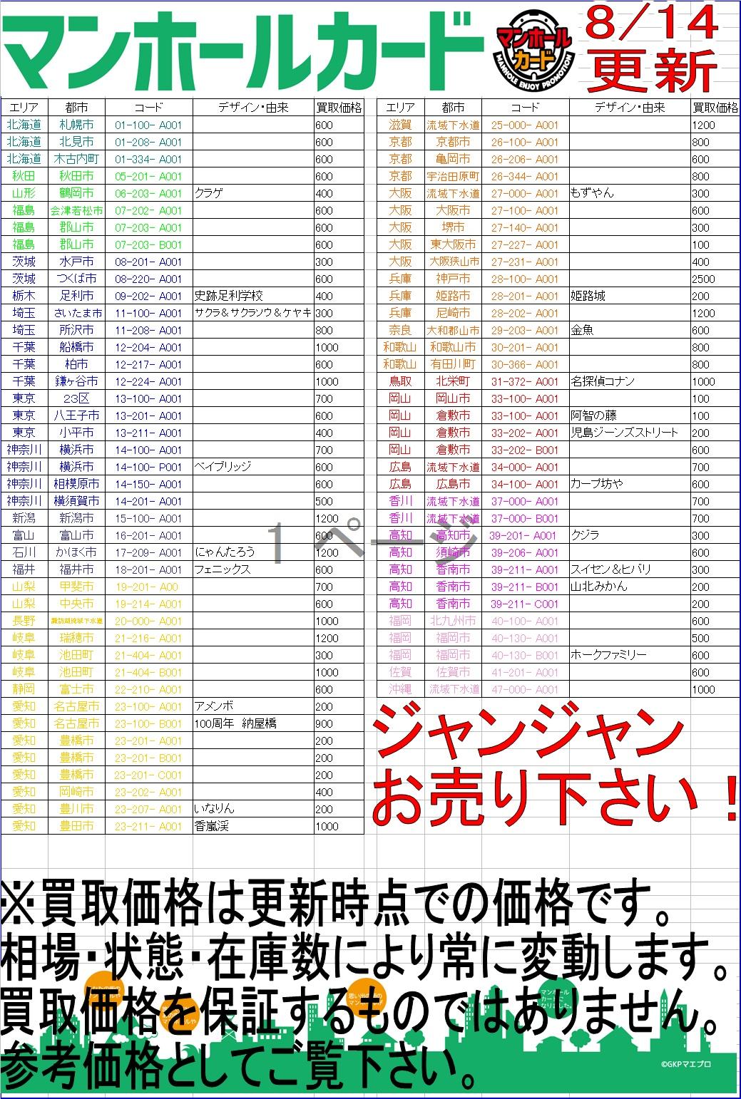 マンホールカード買取浜北鑑定団